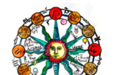 Creating our World with Alchemical Images of Seasons, Elements, Constellations, and Moons